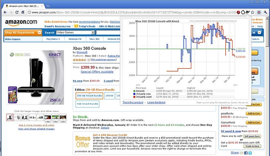 Estensione Chrome Per Seguire L Andamento Dei Prezzi Su Amazon